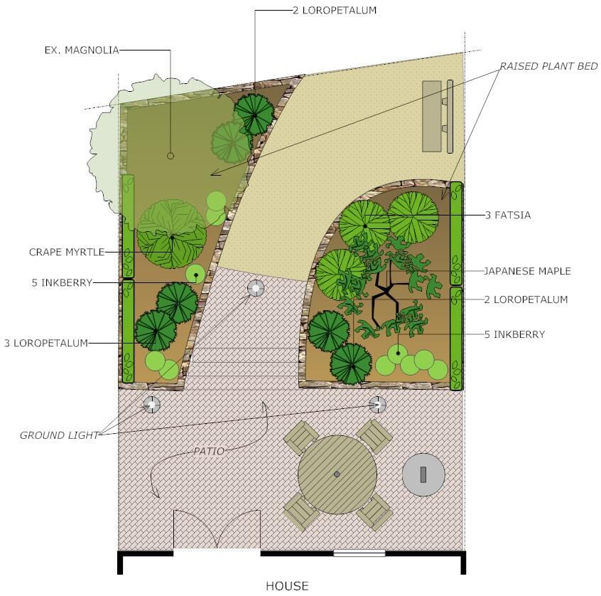 gratis tuinontwerp software lastig te vinden tuin en