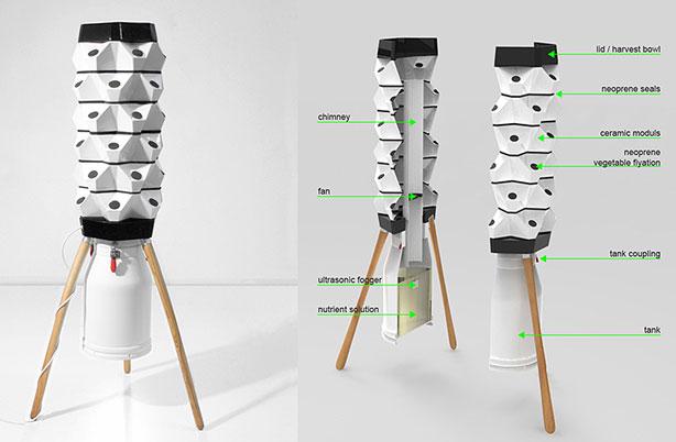 Verticale Tuin Binnen : Fogger: verticale tuin voor binnen in huis tuin en balkon